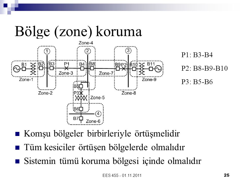EES 455 - 01.11.201125 Bölge (zone) koruma  Komşu bölgeler birbirleriyle örtüşmelidir  Tüm kesiciler örtüşen bölgelerde olmalıdır  Sistemin tümü koruma bölgesi içinde olmalıdır P1: B3-B4 P2: B8-B9-B10 P3: B5-B6