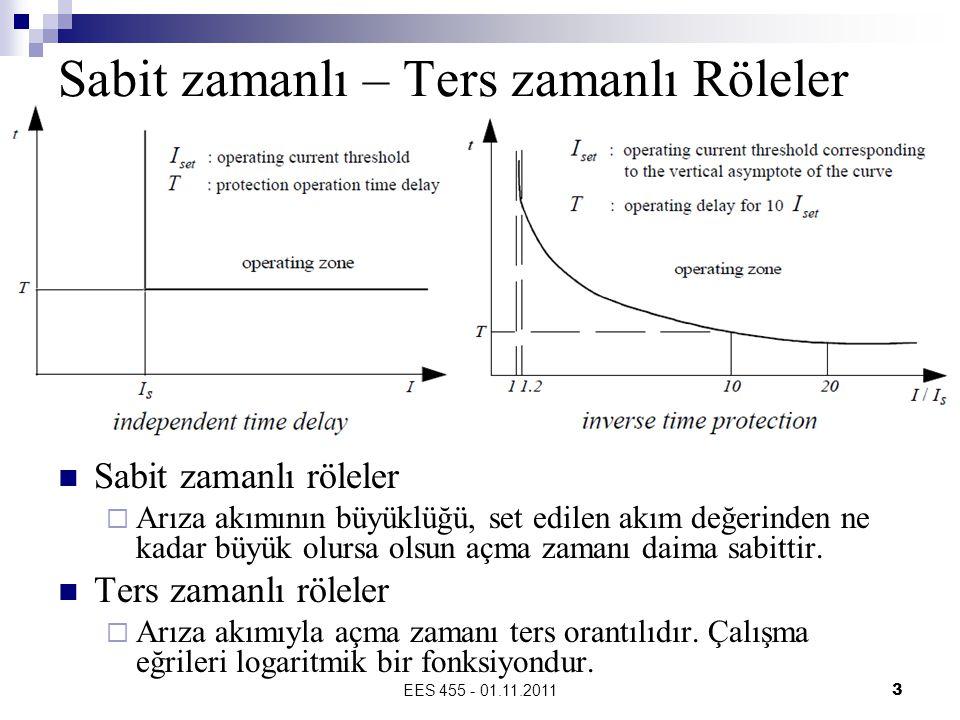 EES 455 - 01.11.20113 Sabit zamanlı – Ters zamanlı Röleler  Sabit zamanlı röleler  Arıza akımının büyüklüğü, set edilen akım değerinden ne kadar büyük olursa olsun açma zamanı daima sabittir.