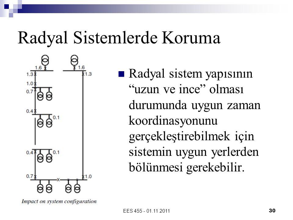 EES 455 - 01.11.201130 Radyal Sistemlerde Koruma  Radyal sistem yapısının uzun ve ince olması durumunda uygun zaman koordinasyonunu gerçekleştirebilmek için sistemin uygun yerlerden bölünmesi gerekebilir.