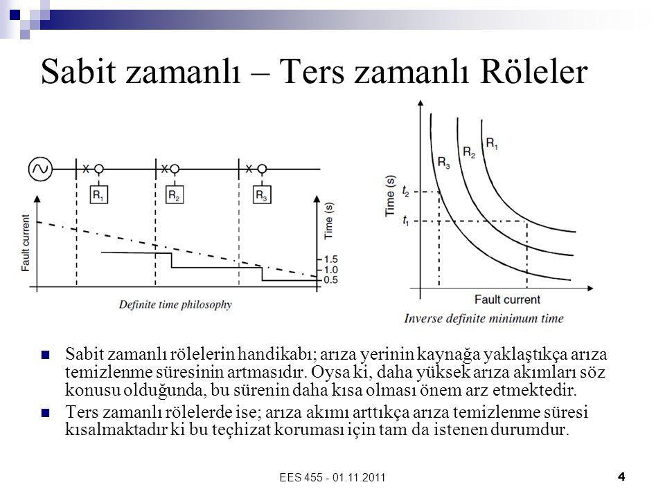 EES 455 - 01.11.20114 Sabit zamanlı – Ters zamanlı Röleler  Sabit zamanlı rölelerin handikabı; arıza yerinin kaynağa yaklaştıkça arıza temizlenme süresinin artmasıdır.