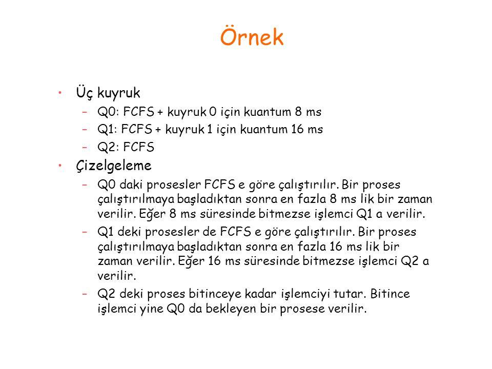 Örnek •Üç kuyruk –Q0: FCFS + kuyruk 0 için kuantum 8 ms –Q1: FCFS + kuyruk 1 için kuantum 16 ms –Q2: FCFS •Çizelgeleme –Q0 daki prosesler FCFS e göre çalıştırılır.