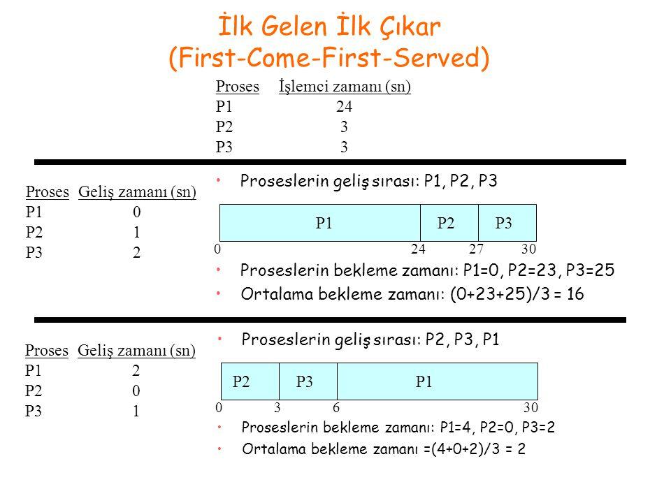 İlk Gelen İlk Çıkar (First-Come-First-Served) •Proseslerin geliş sırası: P1, P2, P3 Proses P1 P2 P3 Geliş zamanı (sn) 0 1 2 P1P2P3 0242730 •Proseslerin bekleme zamanı: P1=0, P2=23, P3=25 •Ortalama bekleme zamanı: (0+23+25)/3 = 16 •Proseslerin geliş sırası: P2, P3, P1 P2P3P1 03630 •Proseslerin bekleme zamanı: P1=4, P2=0, P3=2 •Ortalama bekleme zamanı =(4+0+2)/3 = 2 İşlemci zamanı (sn) 24 3 Proses P1 P2 P3 Geliş zamanı (sn) 2 0 1 Proses P1 P2 P3