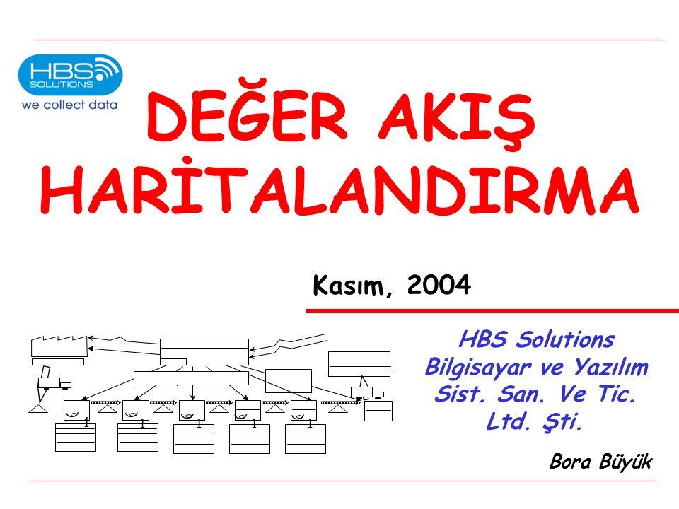 DEĞER AKIŞ HARİTALANDIRMA Kasım, 2004 HBS Solutions Bilgisayar ve Yazılım Sist.