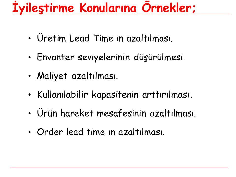 İyileştirme Konularına Örnekler; • Üretim Lead Time ın azaltılması. • Envanter seviyelerinin düşürülmesi. • Maliyet azaltılması. • Kullanılabilir kapa