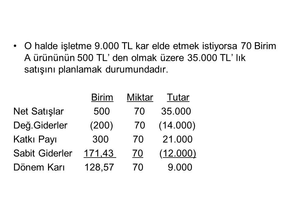 •O halde işletme 9.000 TL kar elde etmek istiyorsa 70 Birim A ürününün 500 TL' den olmak üzere 35.000 TL' lık satışını planlamak durumundadır. Birim M