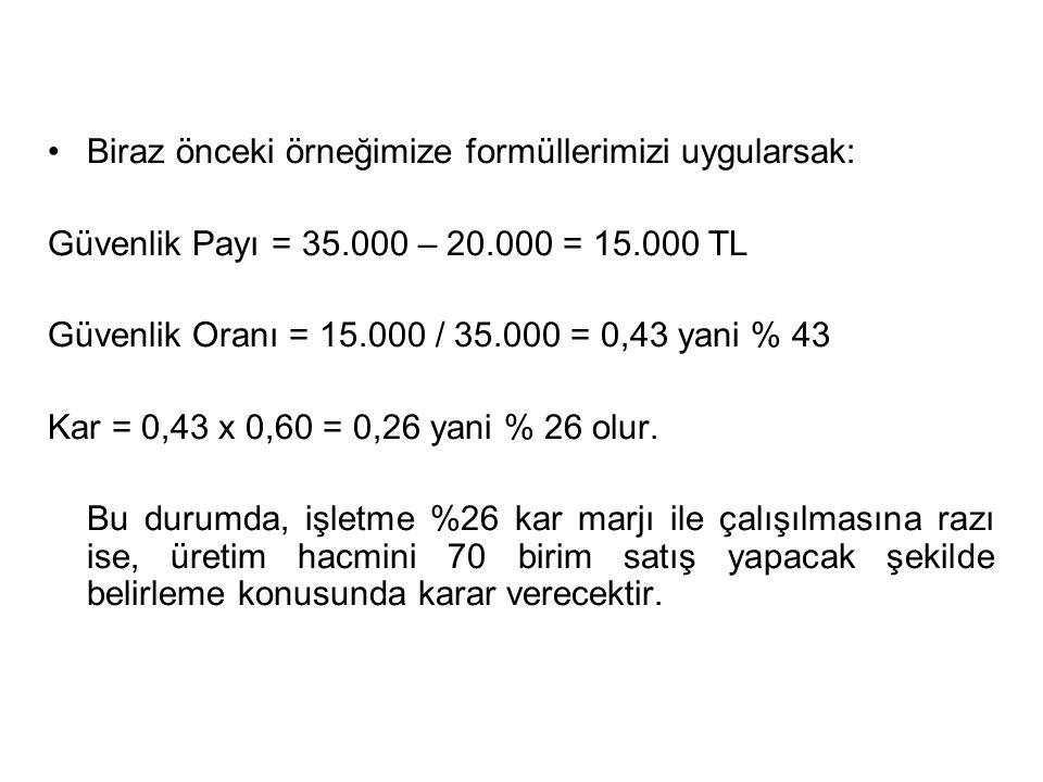 •Biraz önceki örneğimize formüllerimizi uygularsak: Güvenlik Payı = 35.000 – 20.000 = 15.000 TL Güvenlik Oranı = 15.000 / 35.000 = 0,43 yani % 43 Kar