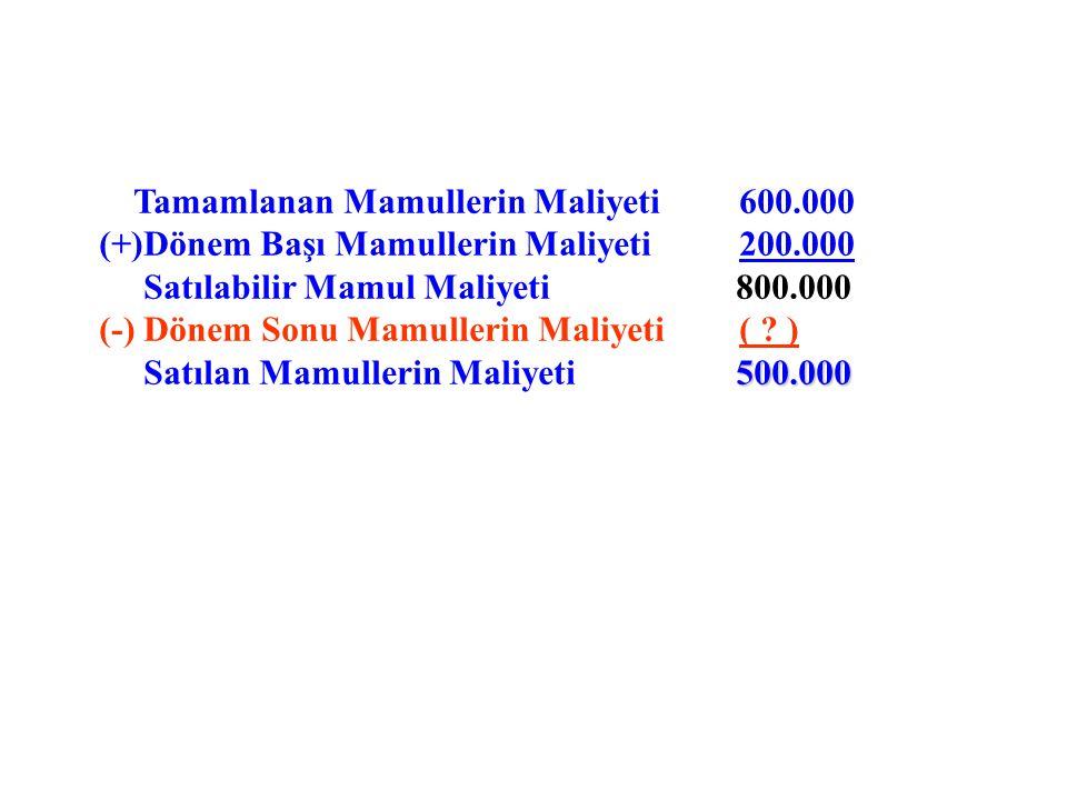 Tamamlanan Mamullerin Maliyeti600.000 (+)Dönem Başı Mamullerin Maliyeti200.000 Satılabilir Mamul Maliyeti 800.000 (-) Dönem Sonu Mamullerin Maliyeti(