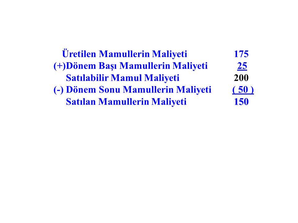 Üretilen Mamullerin Maliyeti 175 (+)Dönem Başı Mamullerin Maliyeti 25 Satılabilir Mamul Maliyeti 200 (-) Dönem Sonu Mamullerin Maliyeti( 50 ) 150 Satı