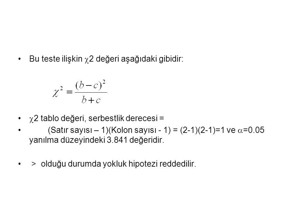 •Bu teste ilişkin  2 değeri aşağıdaki gibidir: •  2 tablo değeri, serbestlik derecesi = •(Satır sayısı – 1)(Kolon sayısı - 1) = (2-1)(2-1)=1 ve  =0