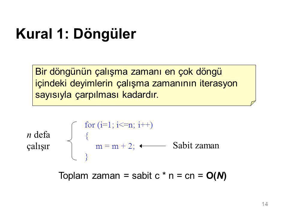 14 Kural 1: Döngüler Bir döngünün çalışma zamanı en çok döngü içindeki deyimlerin çalışma zamanının iterasyon sayısıyla çarpılması kadardır. for (i=1;