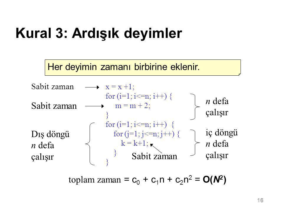 16 Kural 3: Ardışık deyimler Her deyimin zamanı birbirine eklenir. toplam zaman = c 0 + c 1 n + c 2 n 2 = O(N 2 ) x = x +1; for (i=1; i<=n; i++) { m =