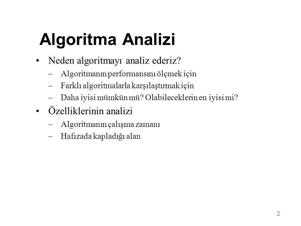 3 Karmaşıklık: Algoritma performansı ölçme yöntemi Bir algoritmanın performansı iç ve dış faktörlere bağlıdır.