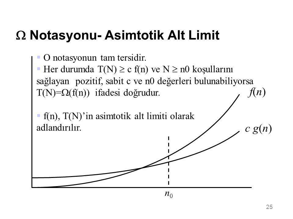 25  Notasyonu- Asimtotik Alt Limit f(n)f(n) c g(n)  O notasyonun tam tersidir.  Her durumda T(N)  c f(n) ve N  n0 koşullarını sağlayan pozitif, s