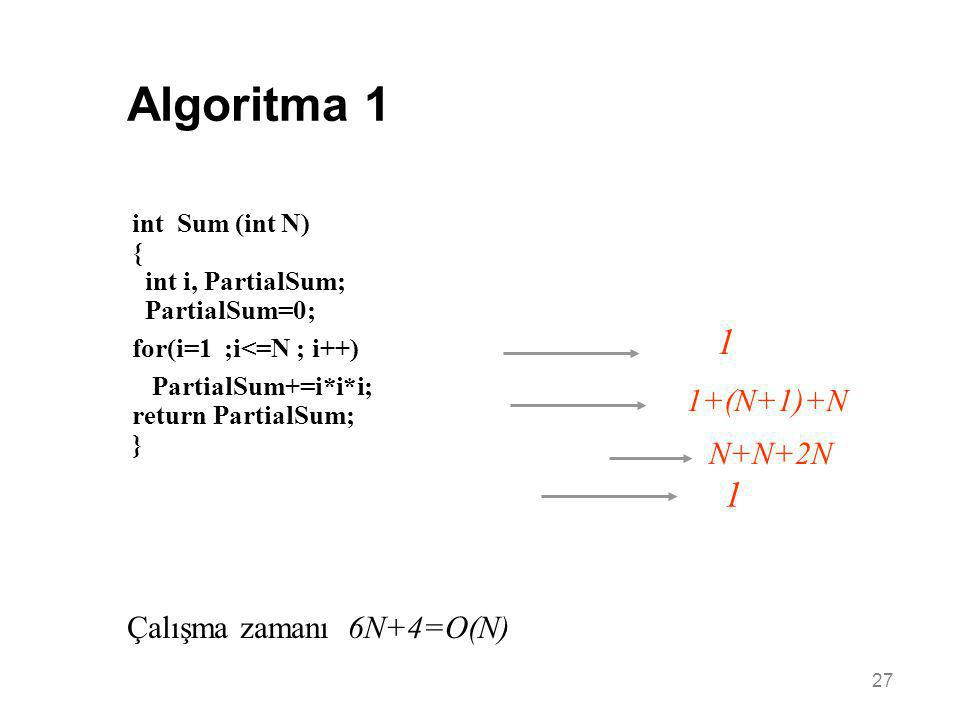 27 Çalışma zamanı 6N+4=O(N) 1 1 int Sum (int N) { int i, PartialSum; PartialSum=0; for(i=1 ;i<=N ; i++) PartialSum+=i*i*i; return PartialSum; } Algori