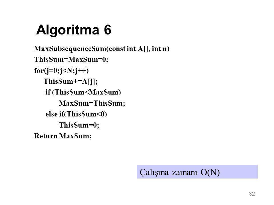 32 Çalışma zamanı O(N) MaxSubsequenceSum(const int A[], int n) ThisSum=MaxSum=0; for(j=0;j<N;j++) ThisSum+=A[j]; if (ThisSum<MaxSum) MaxSum=ThisSum; e