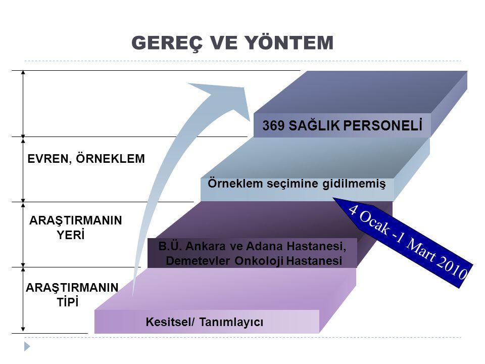 369 SAĞLIK PERSONELİ Örneklem seçimine gidilmemiş B.Ü. Ankara ve Adana Hastanesi, Demetevler Onkoloji Hastanesi Kesitsel/ Tanımlayıcı EVREN, ÖRNEKLEM
