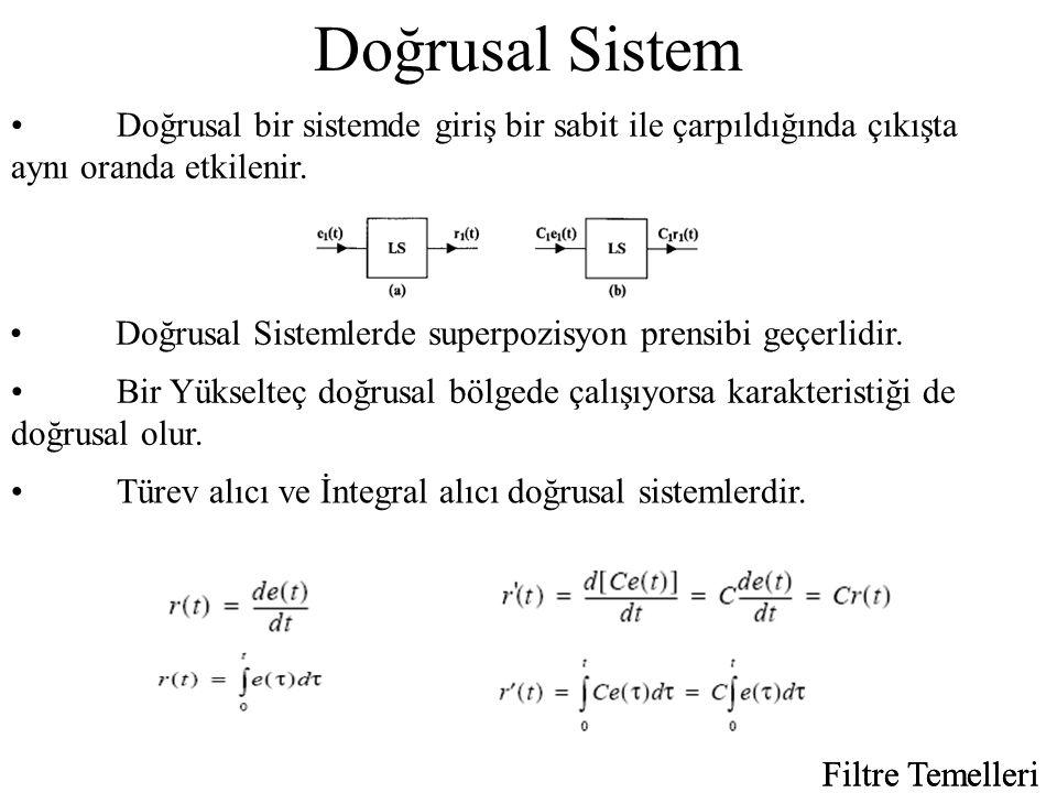 Doğrusal Sistem Filtre Temelleri • Bir Yükselteç doğrusal bölgede çalışıyorsa karakteristiği de doğrusal olur.