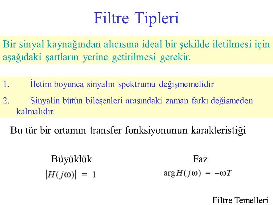 Filtre Temelleri Filtre Tipleri Filtre Temelleri Bir sinyal kaynağından alıcısına ideal bir şekilde iletilmesi için aşağıdaki şartların yerine getirilmesi gerekir.