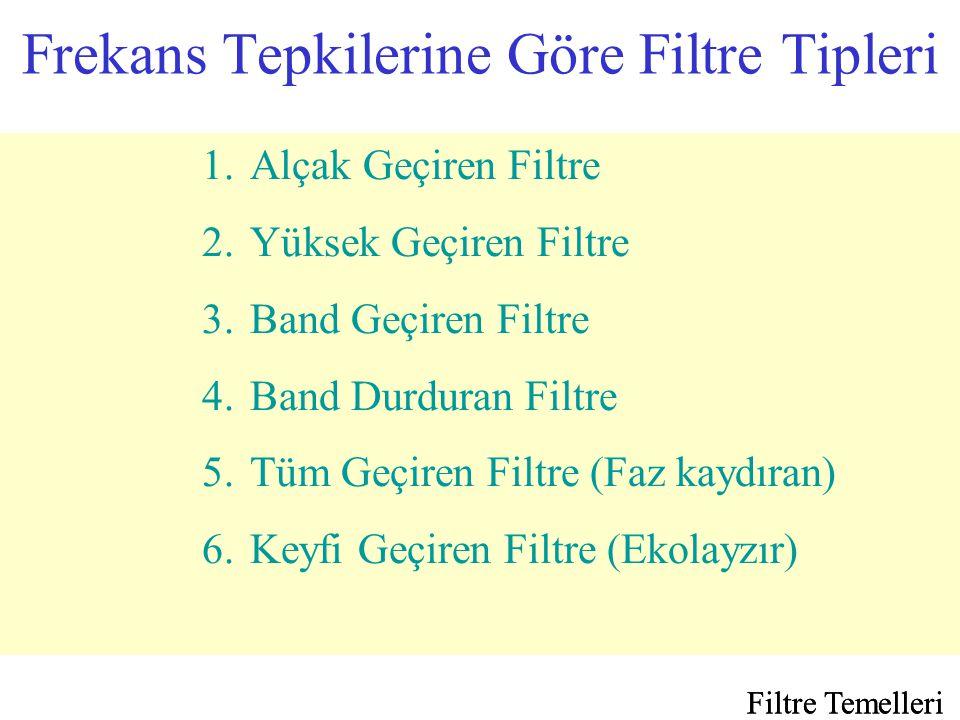 Filtre Temelleri Frekans Tepkilerine Göre Filtre Tipleri Filtre Temelleri 1.Alçak Geçiren Filtre 2.Yüksek Geçiren Filtre 3.Band Geçiren Filtre 4.Band Durduran Filtre 5.Tüm Geçiren Filtre (Faz kaydıran) 6.Keyfi Geçiren Filtre (Ekolayzır)