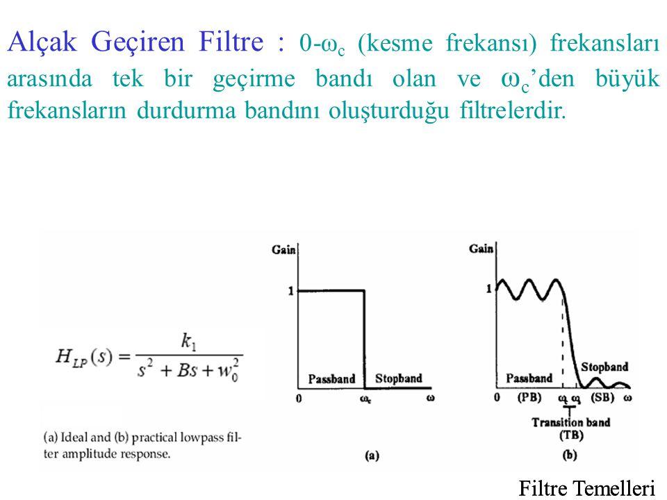 Filtre Temelleri Alçak Geçiren Filtre : 0-ω c (kesme frekansı) frekansları arasında tek bir geçirme bandı olan ve ω c 'den büyük frekansların durdurma bandını oluşturduğu filtrelerdir.