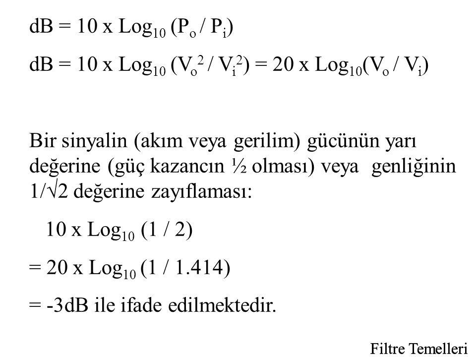 dB = 10 x Log 10 (P o / P i ) dB = 10 x Log 10 (V o 2 / V i 2 ) = 20 x Log 10 (V o / V i ) Bir sinyalin (akım veya gerilim) gücünün yarı değerine (güç kazancın ½ olması) veya genliğinin 1/√2 değerine zayıflaması: 10 x Log 10 (1 / 2) = 20 x Log 10 (1 / 1.414) = -3dB ile ifade edilmektedir.