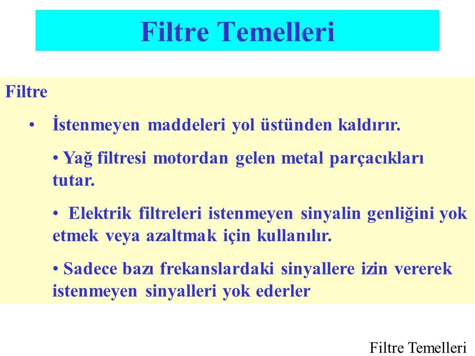 Filtre Temelleri Filtre • İstenmeyen maddeleri yol üstünden kaldırır.