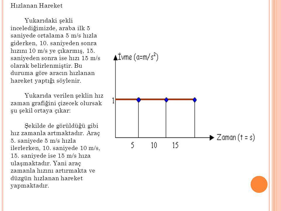 Her zaman aralığı için ivmeleri bulmak için kullanılacak formül a = V / t dir.