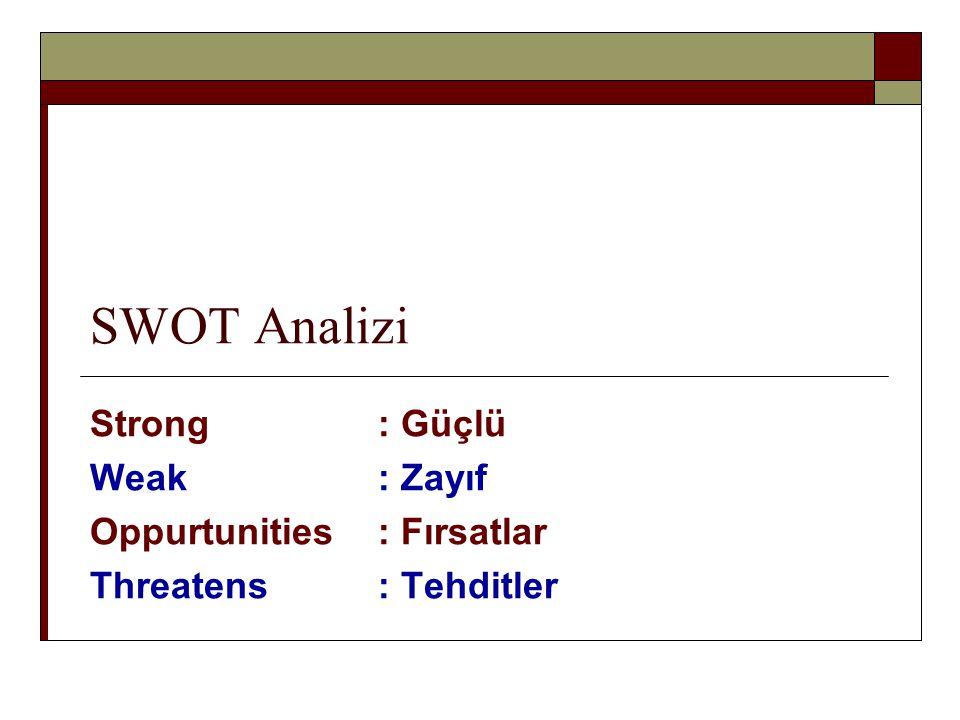 SWOT Analizi Güçlü Olduğun Konularda Bol Soru Zayıf Olduğun Konularda Eksik Gider Okul Dersleri Hafifledi Değerlendir Zaman Daralıyor Önlem Al