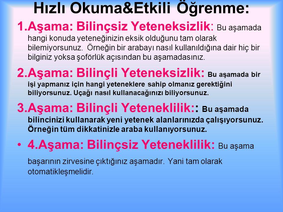 """Türkiye'de """"Hızlı okuma"""" •20 yıldır var, ama kimse ilgilenmiyor okumamak •Türkiye'nin problemi """"okumamak"""" hızlı oku •Okumayan insana """"hızlı oku"""" diyem"""