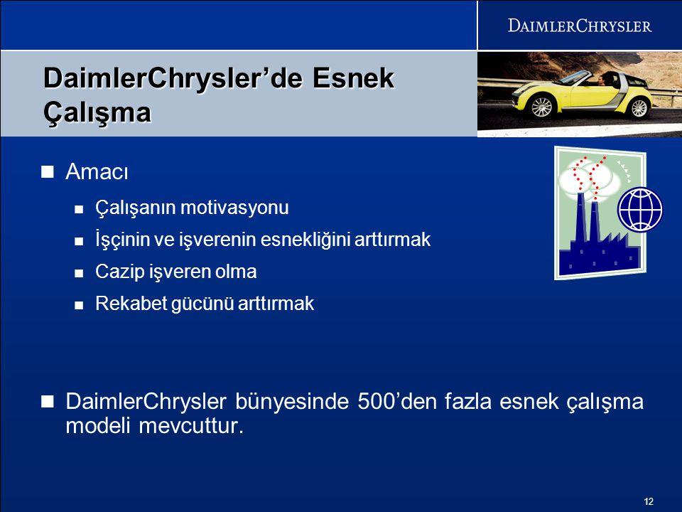 12 DaimlerChrysler'de Esnek Çalışma  Amacı  Çalışanın motivasyonu  İşçinin ve işverenin esnekliğini arttırmak  Cazip işveren olma  Rekabet gücünü