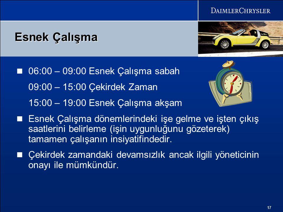 17  06:00 – 09:00 Esnek Çalışma sabah 09:00 – 15:00 Çekirdek Zaman 15:00 – 19:00 Esnek Çalışma akşam  Esnek Çalışma dönemlerindeki işe gelme ve işte