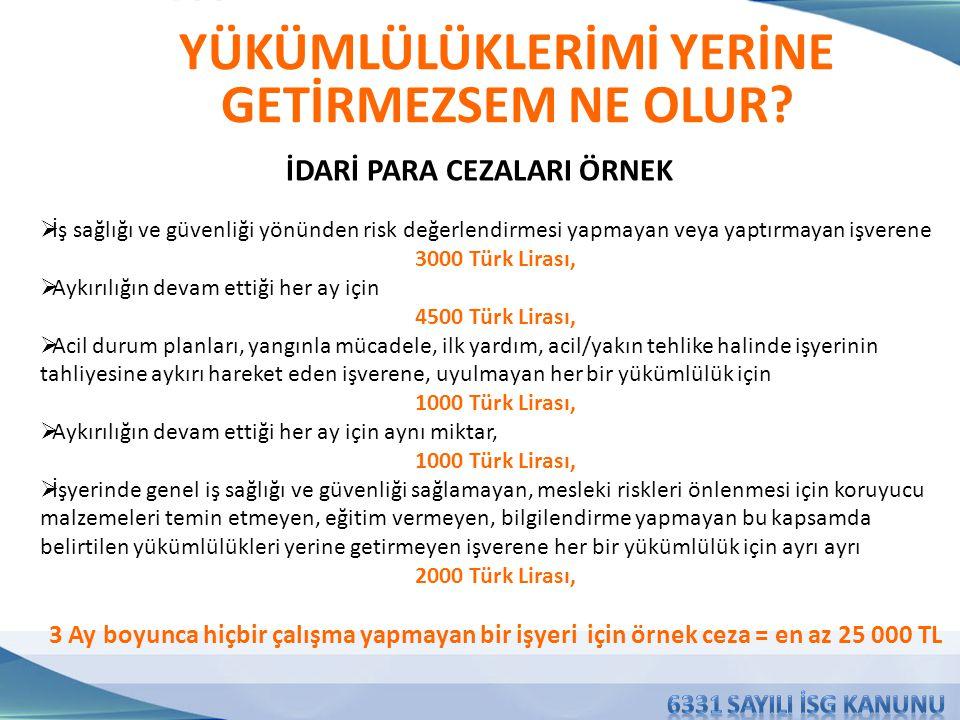 İDARİ PARA CEZALARI ÖRNEK  İş sağlığı ve güvenliği yönünden risk değerlendirmesi yapmayan veya yaptırmayan işverene 3000 Türk Lirası,  Aykırılığın d