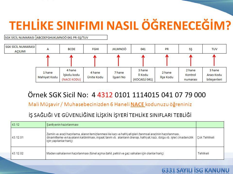 YENİLİKLER, DEĞİŞİKLİKLER Tüm Çalışanlar İş Sağlığı ve Güvenliği Kanunu Kapsamına Alındı  Kamu  Özel sektör  Çırak ve stajyerler  Tüm istihdam edilenler İstisnalar;  Ev hizmetleri  Bağımsız çalışanlar  Türk Silahlı Kuvvetleri  Kolluk kuvvetleri  Milli İstihbarat Teşkilatı  Afet ve acil durum birimlerinin müdahale faaliyetleri