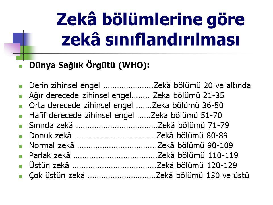 Zekâ bölümlerine göre zekâ sınıflandırılması  Dünya Sağlık Örgütü (WHO):  Derin zihinsel engel ………………….Zekâ bölümü 20 ve altında  Ağır derecede zih