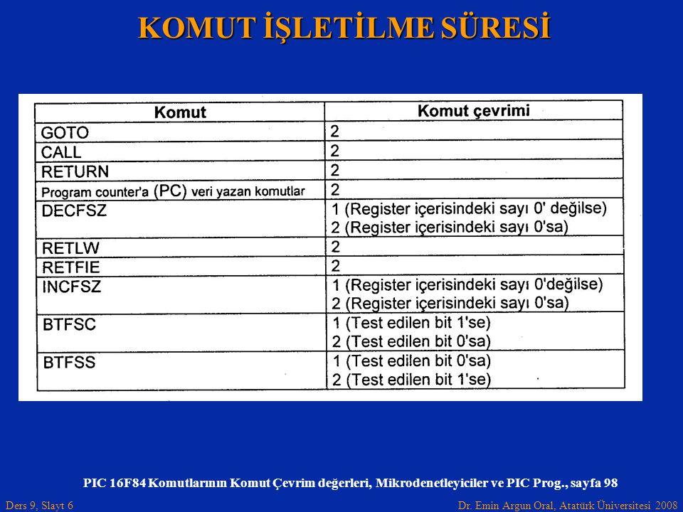 Dr. Emin Argun Oral, Atatürk Üniversitesi 2008 Ders 9, Slayt 6 PIC 16F84 Komutlarının Komut Çevrim değerleri, Mikrodenetleyiciler ve PIC Prog., sayfa