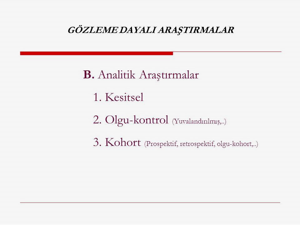 GÖZLEME DAYALI ARAŞTIRMALAR B. Analitik Araştırmalar 1. Kesitsel 2. Olgu-kontrol (Yuvalandırılmış,..) 3. Kohort (Prospektif, retrospektif, olgu-kohort