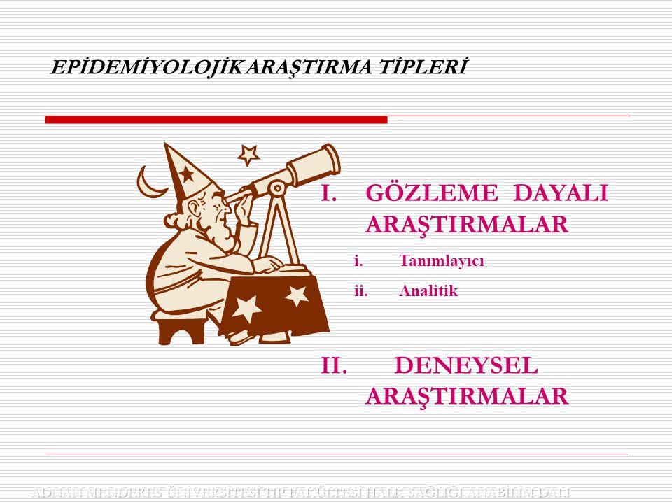 DENEYSEL ARAŞTIRMALAR A.