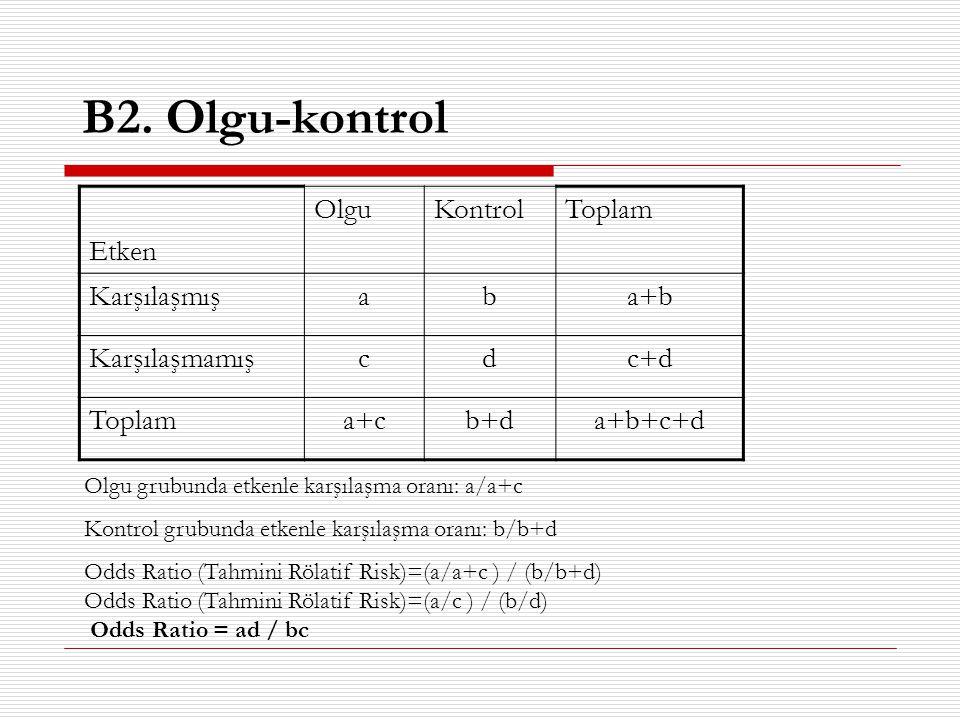 Etken OlguKontrolToplam Karşılaşmışaba+b Karşılaşmamışcdc+d Toplama+cb+da+b+c+d Olgu grubunda etkenle karşılaşma oranı: a/a+c Kontrol grubunda etkenle