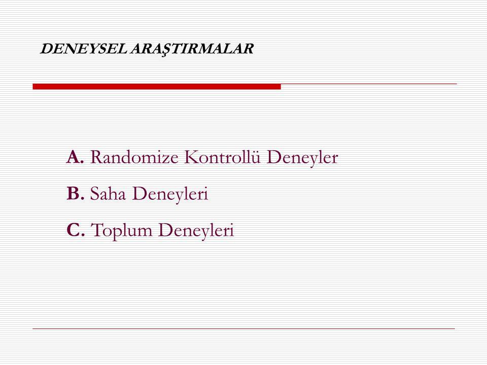 DENEYSEL ARAŞTIRMALAR A. Randomize Kontrollü Deneyler B. Saha Deneyleri C. Toplum Deneyleri