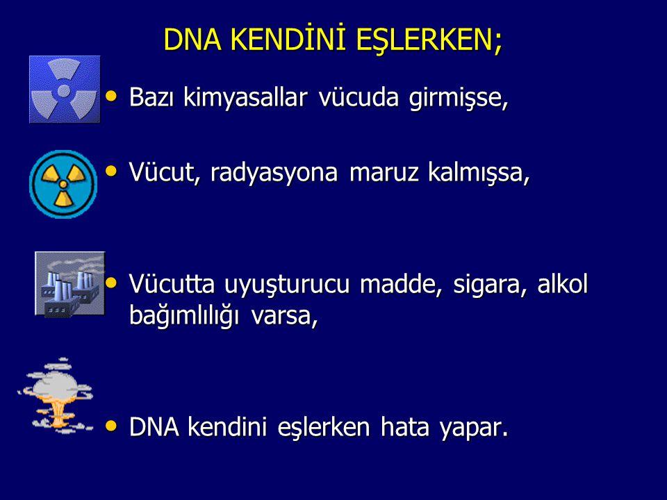DNA KENDİNİ EŞLERKEN; • Bazı kimyasallar vücuda girmişse, • Vücut, radyasyona maruz kalmışsa, • Vücutta uyuşturucu madde, sigara, alkol bağımlılığı va