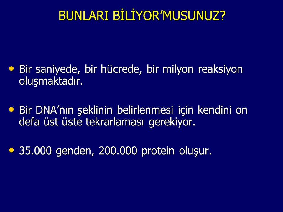 BUNLARI BİLİYOR'MUSUNUZ? • Bir saniyede, bir hücrede, bir milyon reaksiyon oluşmaktadır. • Bir DNA'nın şeklinin belirlenmesi için kendini on defa üst