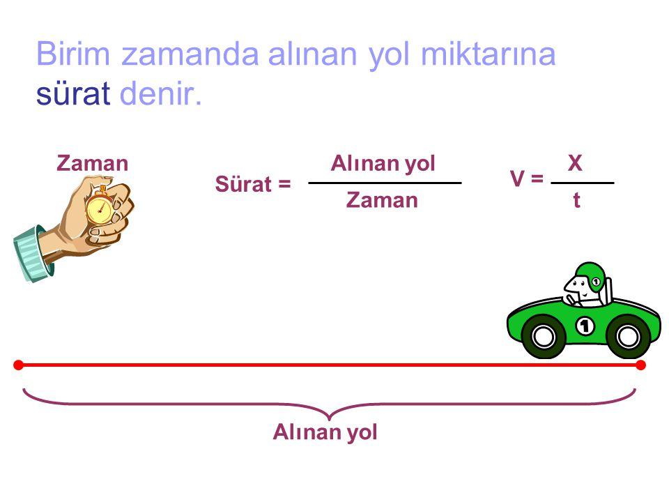Birim zamanda alınan yol miktarına sürat denir. Alınan yol Zaman Alınan yol Sürat = V = X t