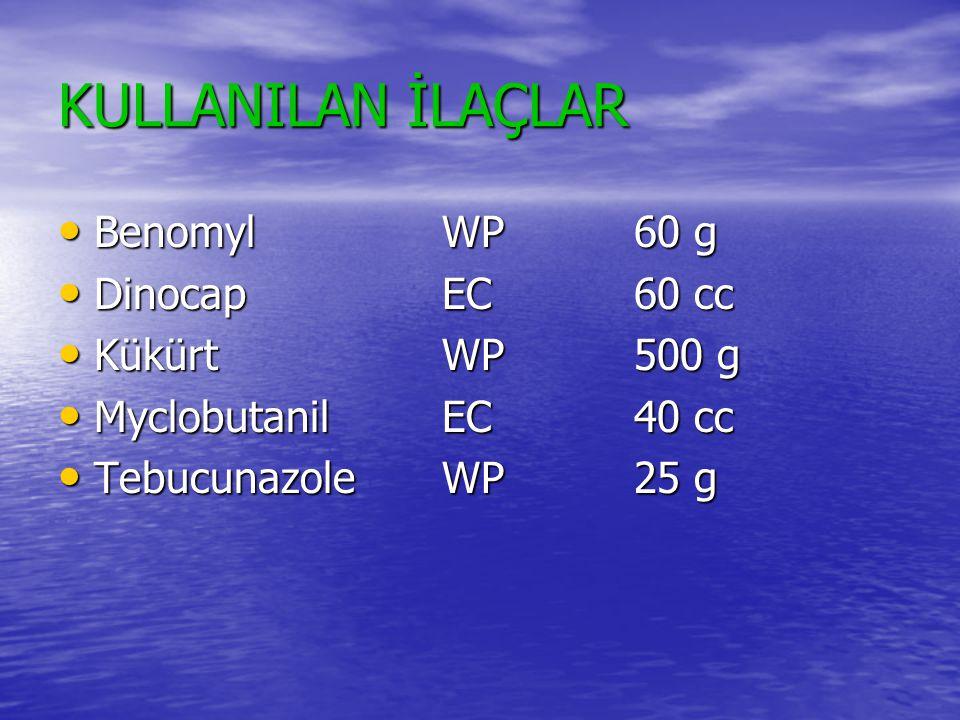 KULLANILAN İLAÇLAR • BenomylWP60 g • DinocapEC60 cc • KükürtWP500 g • MyclobutanilEC40 cc • TebucunazoleWP25 g