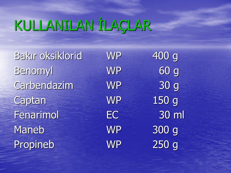 KULLANILAN İLAÇLAR Bakır oksikloridWP400 g BenomylWP 60 g CarbendazimWP 30 g CaptanWP150 g FenarimolEC 30 ml ManebWP300 g PropinebWP250 g