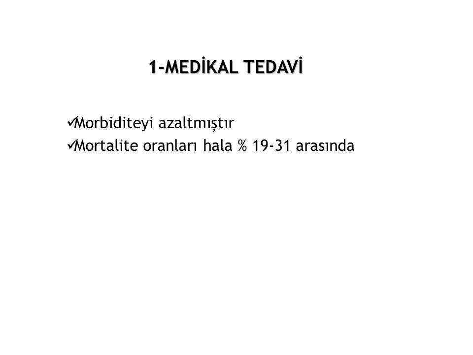 1-MEDİKAL TEDAVİ  Morbiditeyi azaltmıştır  Mortalite oranları hala % 19-31 arasında