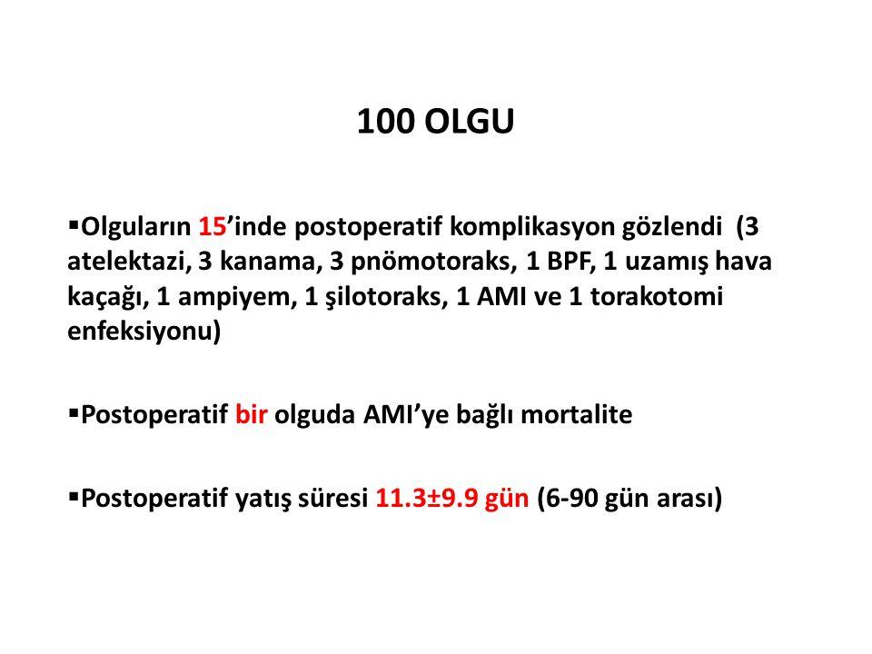 100 OLGU  Olguların 15'inde postoperatif komplikasyon gözlendi (3 atelektazi, 3 kanama, 3 pnömotoraks, 1 BPF, 1 uzamış hava kaçağı, 1 ampiyem, 1 şilo