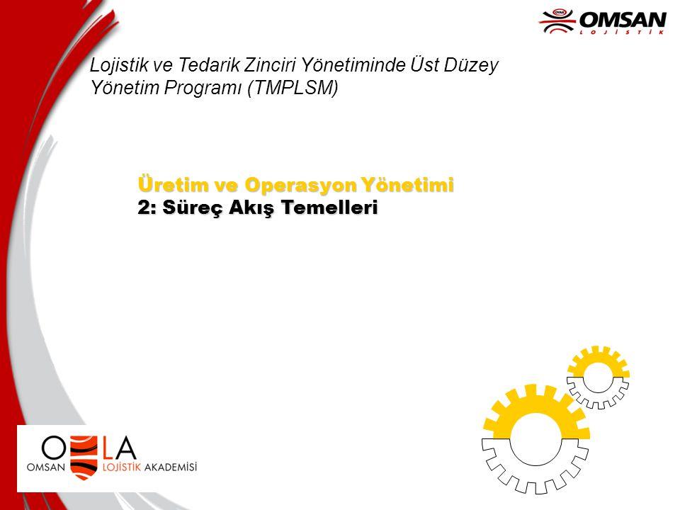 Üretim ve Operasyon Yönetimi 2: Süreç Akış Temelleri Lojistik ve Tedarik Zinciri Yönetiminde Üst Düzey Yönetim Programı (TMPLSM)