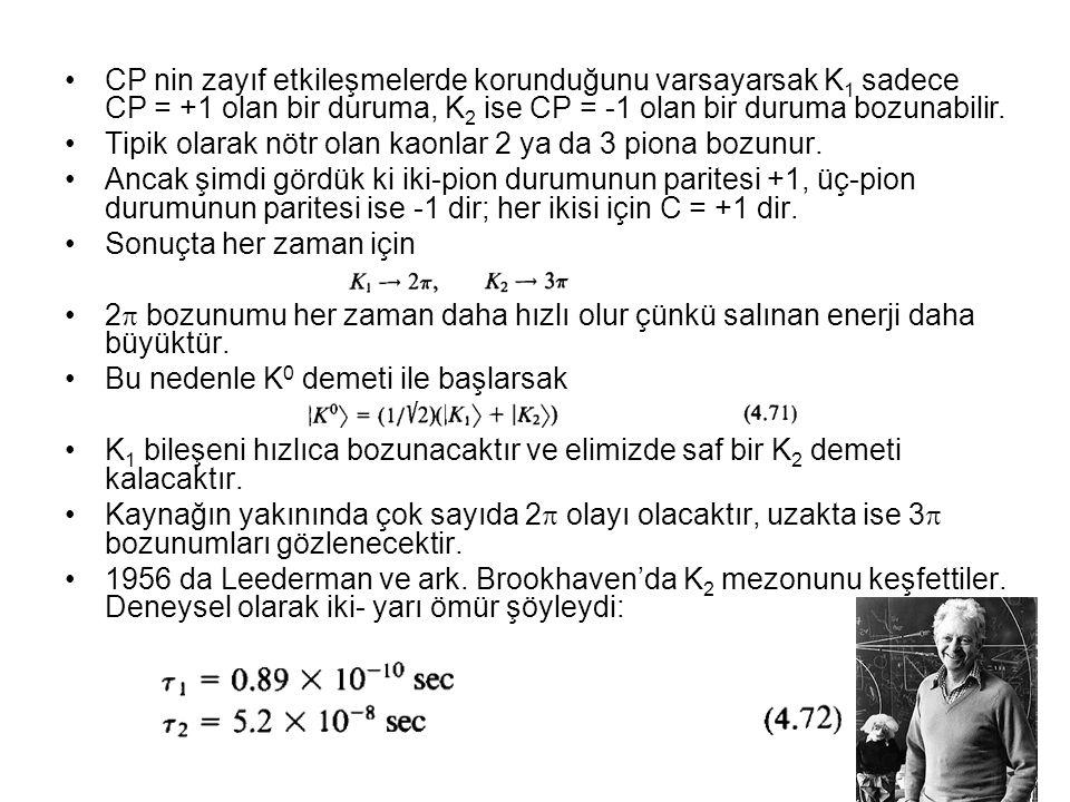 12 •CP nin zayıf etkileşmelerde korunduğunu varsayarsak K 1 sadece CP = +1 olan bir duruma, K 2 ise CP = -1 olan bir duruma bozunabilir. •Tipik olarak