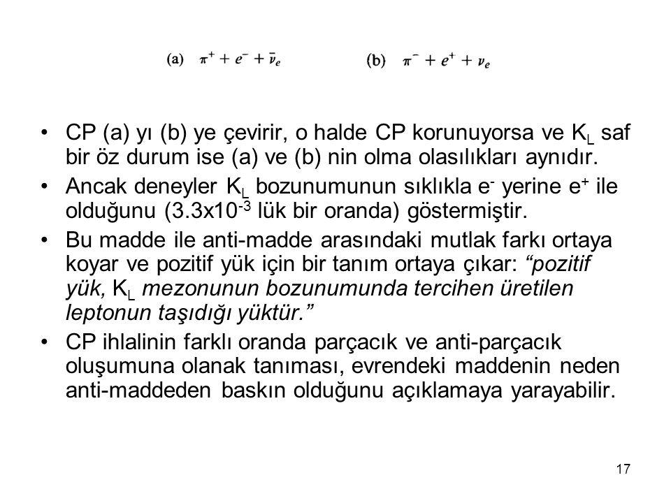 17 •CP (a) yı (b) ye çevirir, o halde CP korunuyorsa ve K L saf bir öz durum ise (a) ve (b) nin olma olasılıkları aynıdır. •Ancak deneyler K L bozunum