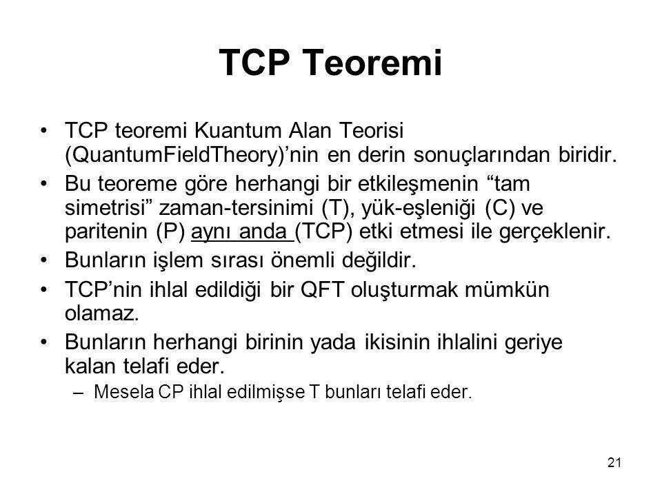 """21 TCP Teoremi •TCP teoremi Kuantum Alan Teorisi (QuantumFieldTheory)'nin en derin sonuçlarından biridir. •Bu teoreme göre herhangi bir etkileşmenin """""""